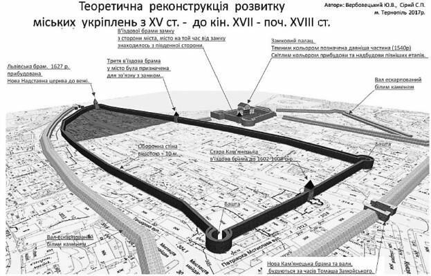 Нові археологічні дослідження у Тернополі перевернули історію міста з ніг на голову, фото-1