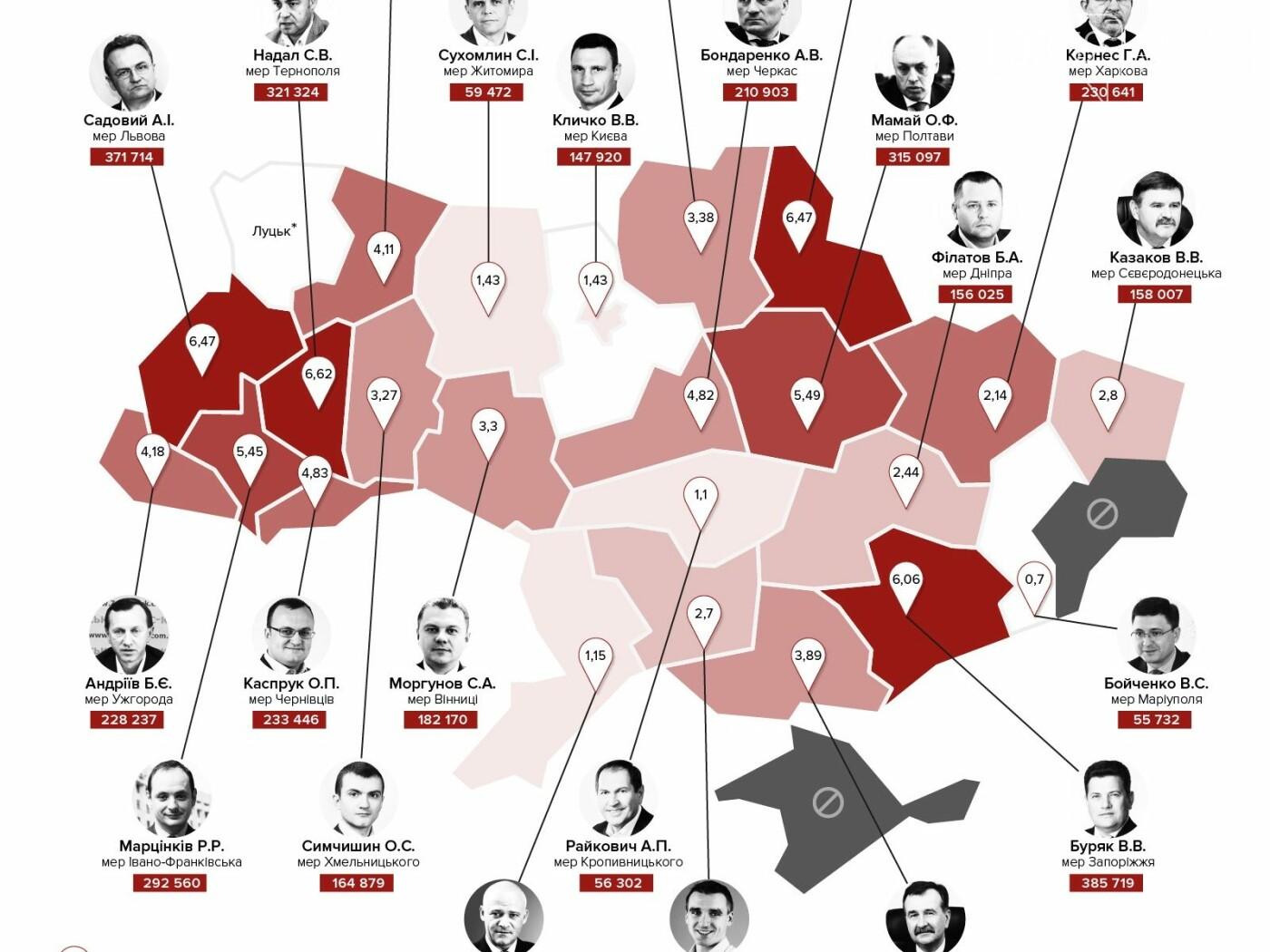 Мер Тернополя за рівнем зарплати – на четвертому місці серед керівників обласних центрів (інфографіка), фото-1