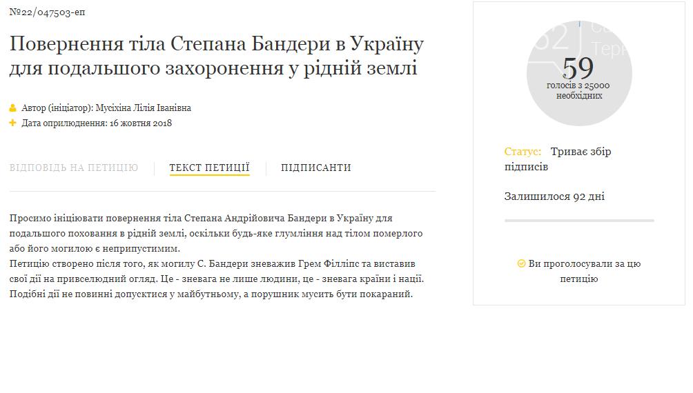 Тернополян закликають підтримати петицію та повернути тіло Степана Бандери в Україну , фото-1