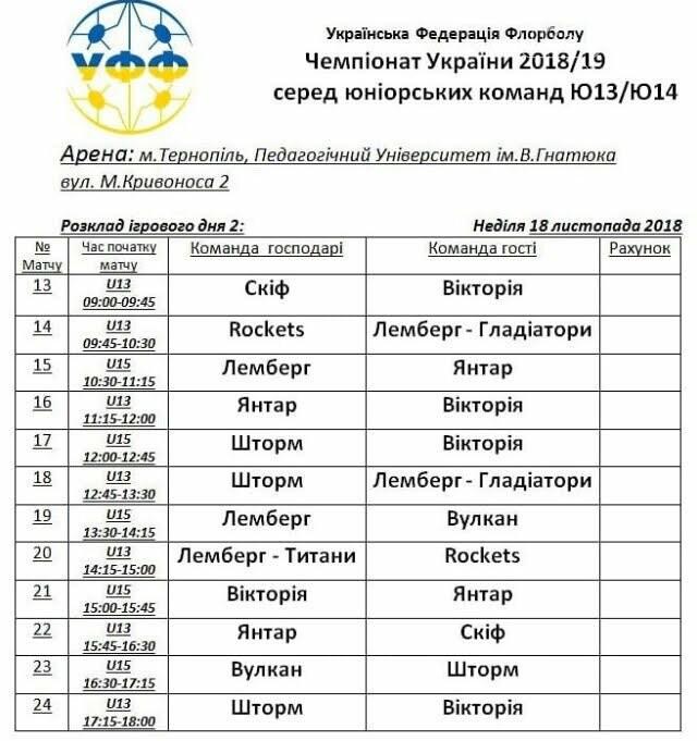 У Тернополі пройде чемпіонат України з флорболу, фото-2