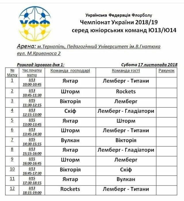 У Тернополі пройде чемпіонат України з флорболу, фото-1