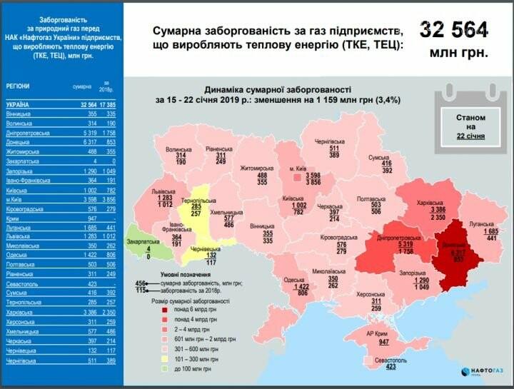 Заборгованість Тернопільщини за газ складає 285 мільйонів гривень, фото-1