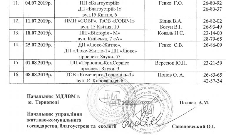 У Тернополі безкоштовно вакцинуватимуть проти сказу домашніх улюбленців (графік), фото-2