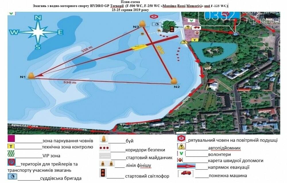 Тернопіль готовий до проведення Чемпіонату світу з водно-моторного спорту, фото-1