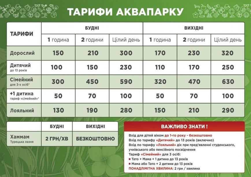 Аквапарк Алігатор, Тернопіль, фото-5