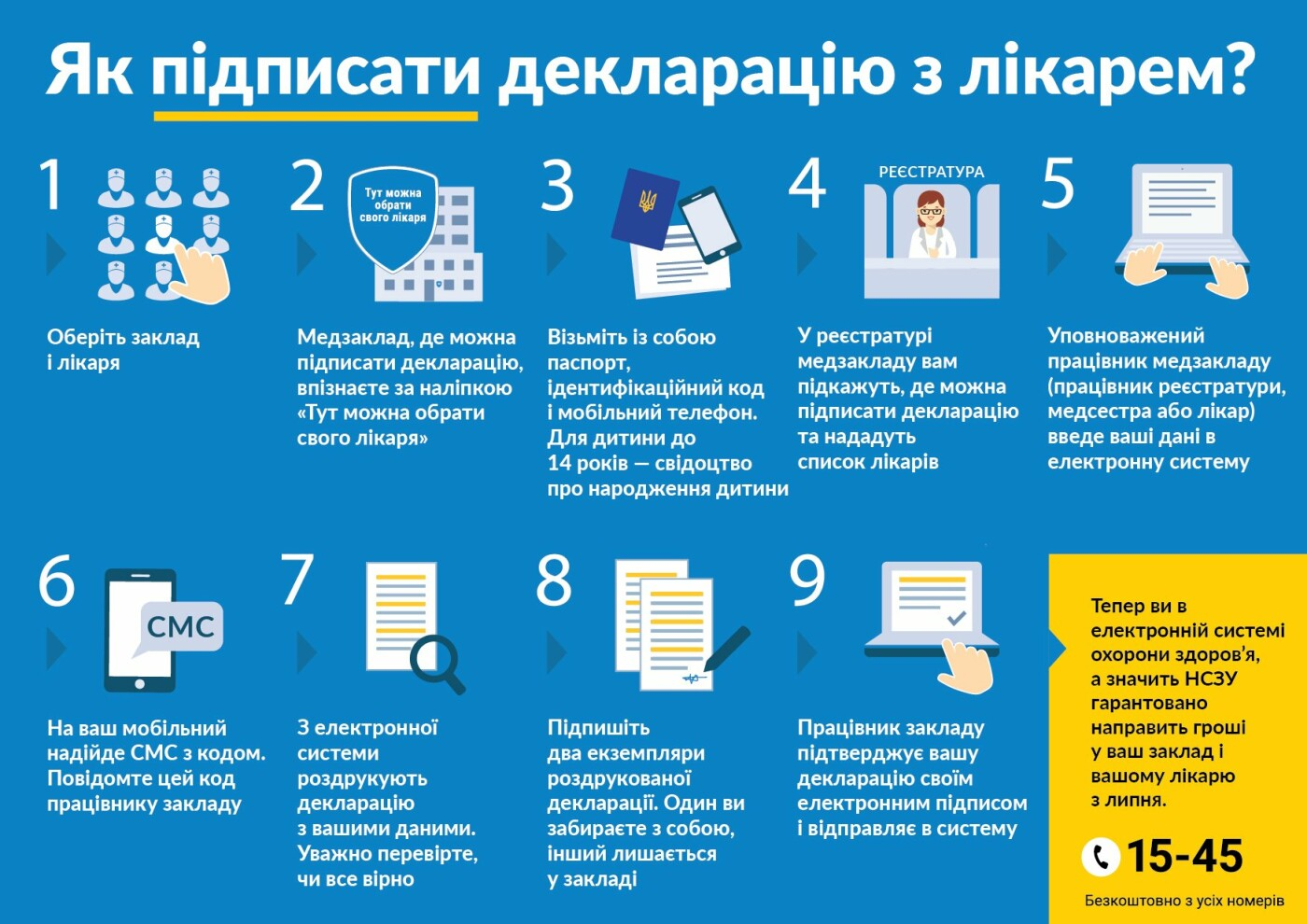 Майже 5 тисяч жителів уже підписали декларації із сімейними лікарями Тернопільщини, фото-1