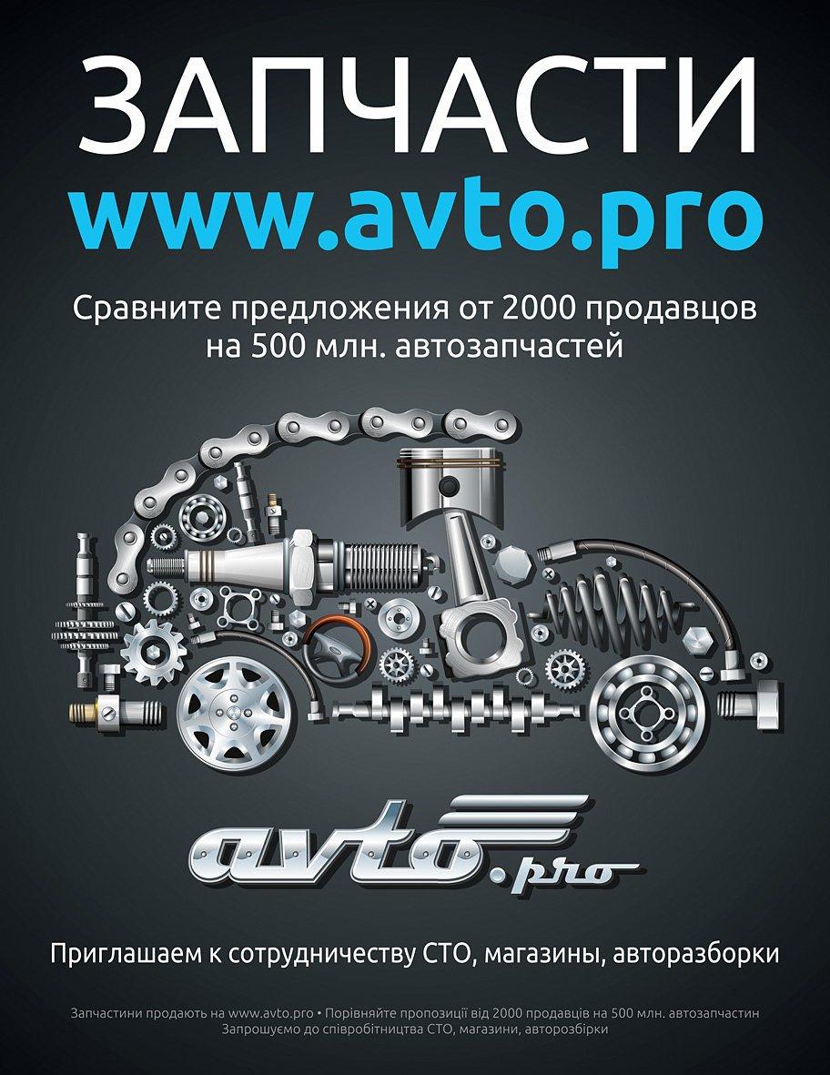 Автомобільні стартери і виробники на світовому ринку, фото-1