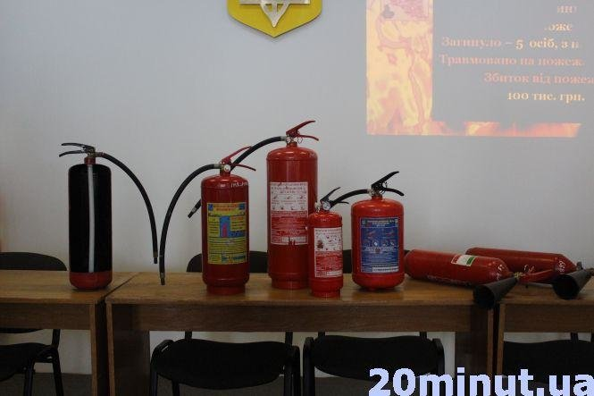 Тернопільські пожежники пояснили, як правильно користуватися вогнегасником (ВІДЕО), фото-2