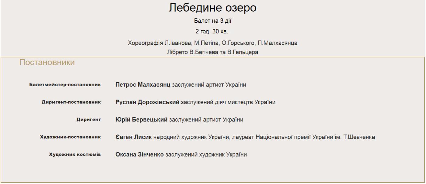 """Чому тернополянам варто піти на балет """"Лебедине озеро"""" 20 березня ?, фото-1"""