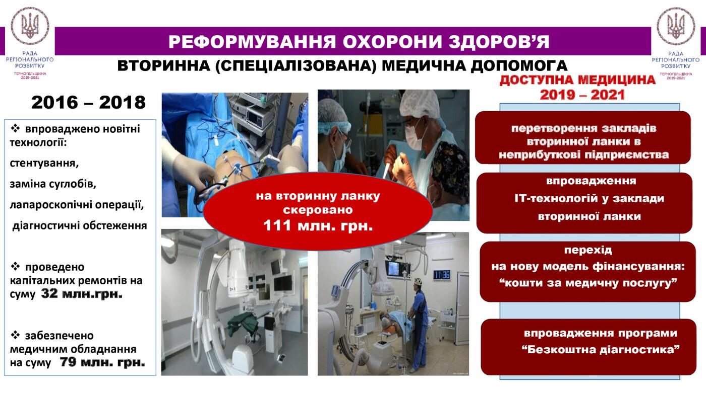 Близько 550 млн. грн – в систему охорони здоров'я Тернопільщини (відео), фото-1