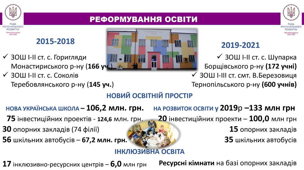 Степан Барна про чотири роки перебування на посаді: За підтримки держави в області вдалося реалізувати понад півтори тисячі проектів  , фото-3