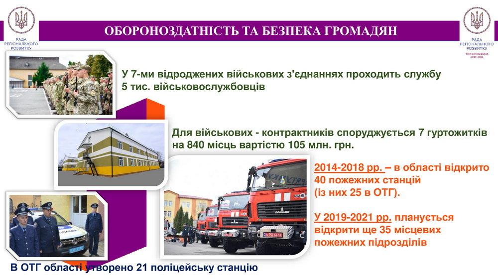 Степан Барна про чотири роки перебування на посаді: За підтримки держави в області вдалося реалізувати понад півтори тисячі проектів  , фото-2