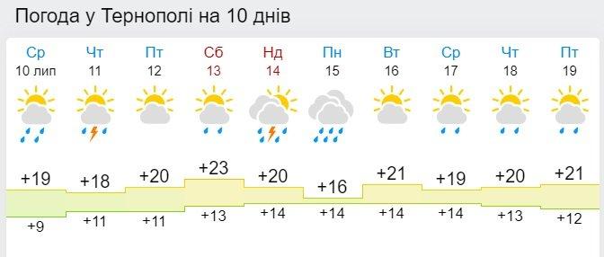 Тернополянам-мандрівникам на замітку: в Карпатах посеред липня випав сніг (ФОТО), фото-2