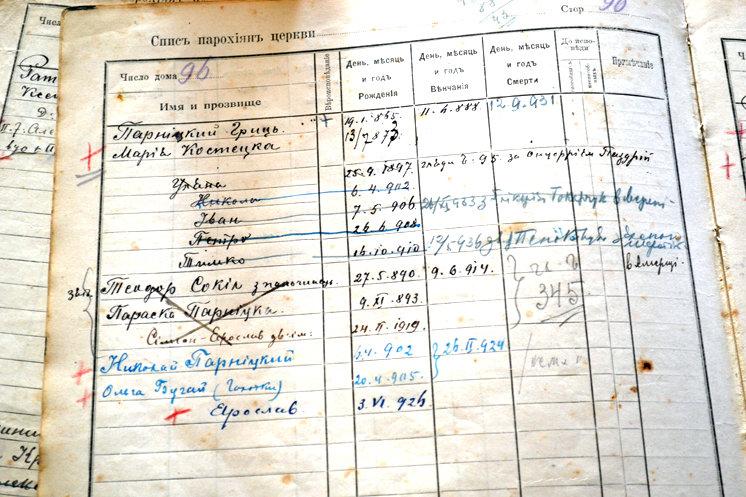 У селі Токи на Тернопільщині чекають в гості лауреатку Нобелівської премії, письменницю Ольгу Токарчук (ФОТО), фото-5
