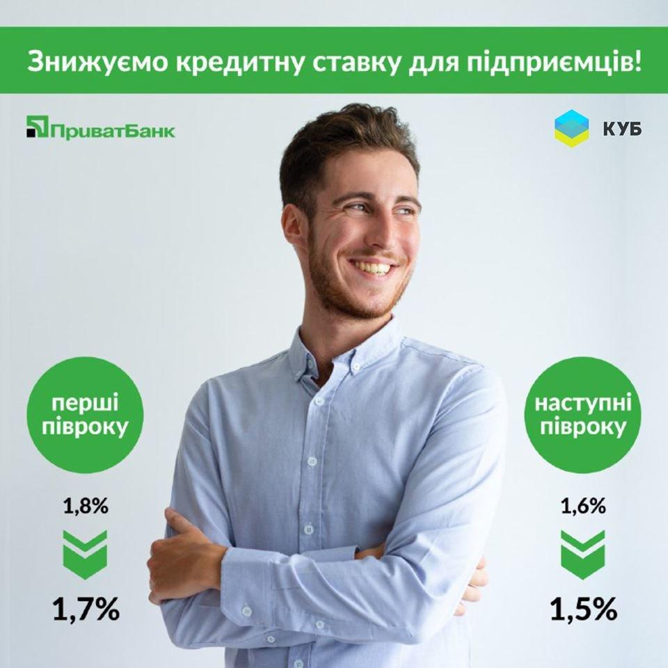 ПриватБанк знизив ставки за кредитами малому бізнесу, фото-1