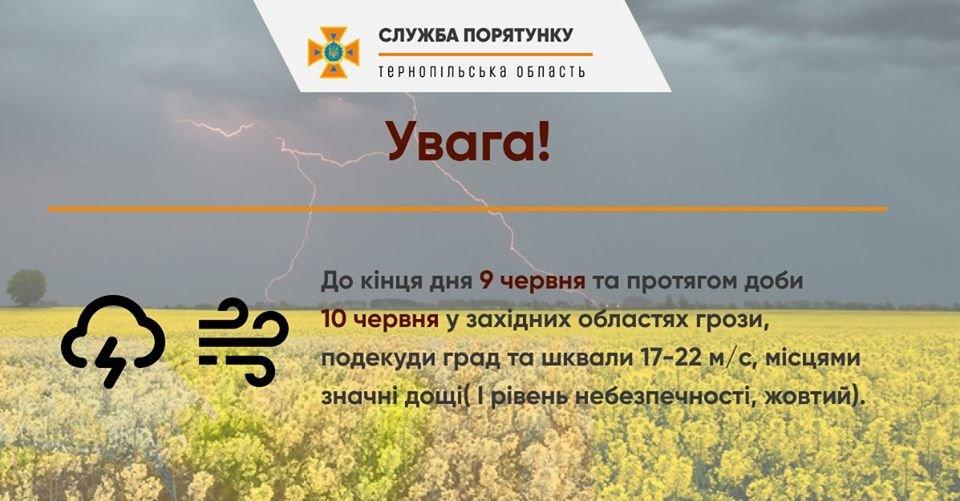 Рятувальники попереджають тернополян про град і шквальний вітер, фото-1