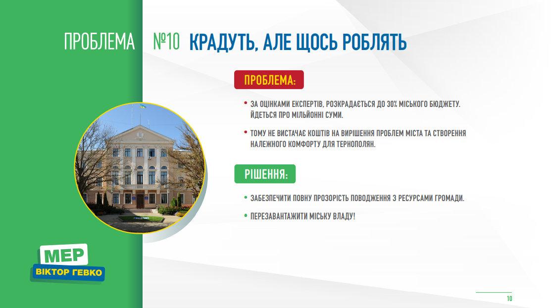 ТОП-10 рішень для Тернополя від Віктора Гевка, фото-11