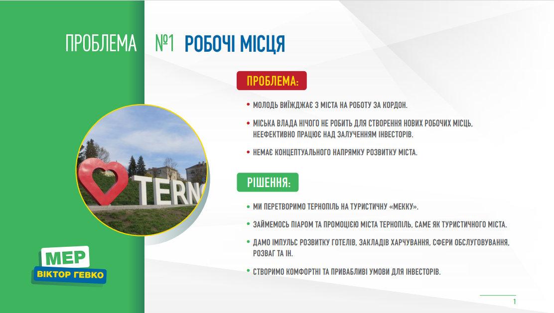 ТОП-10 рішень для Тернополя від Віктора Гевка, фото-2