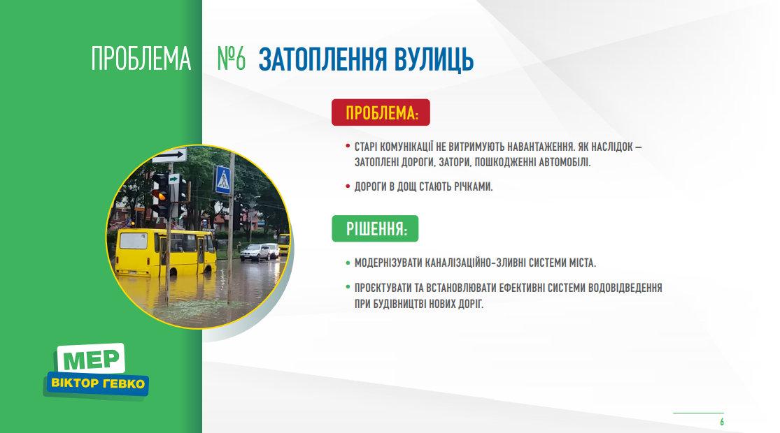 ТОП-10 рішень для Тернополя від Віктора Гевка, фото-7