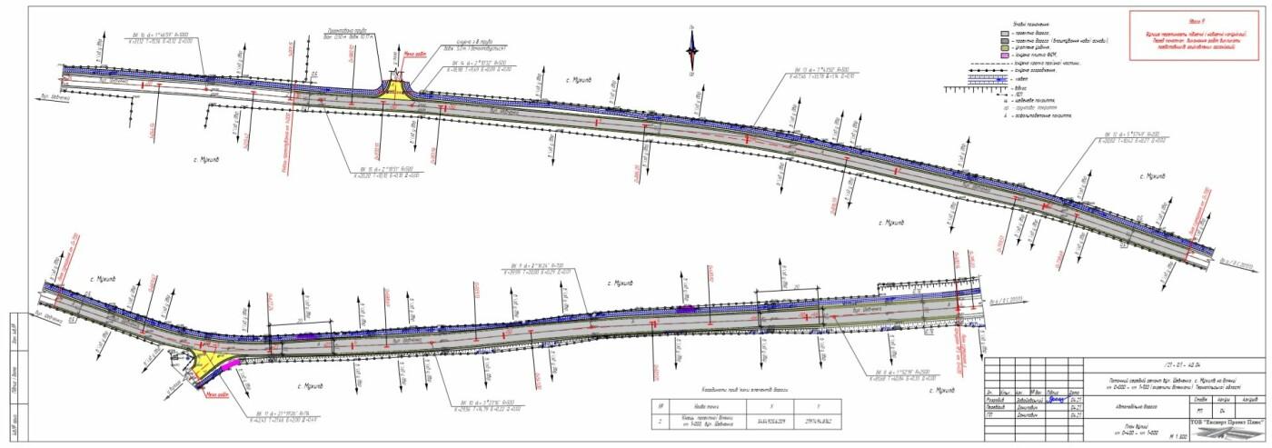 Спеціалісти тернопільського ТОВ «Експерт Проект Плюс» від початку року виготовили 30 проектів на поточний середній ремонт доріг, фото-2