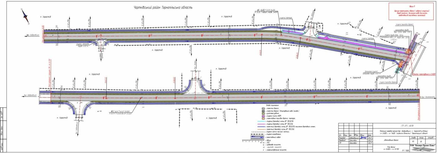 Спеціалісти тернопільського ТОВ «Експерт Проект Плюс» від початку року виготовили 30 проектів на поточний середній ремонт доріг, фото-3